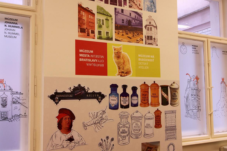 Ateliér Múzeum má budúcnosť, detail steny s vizuálom MMB